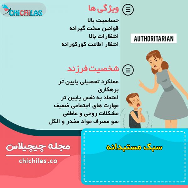 فرزندپروری - سبک مستبدانه - روانشناسی کودک